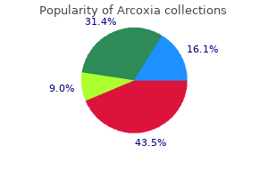 discount arcoxia 90mg overnight delivery