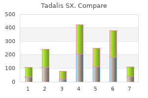 generic 20 mg tadalis sx fast delivery
