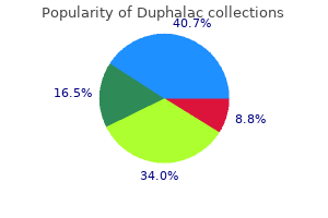 purchase 100 ml duphalac overnight delivery