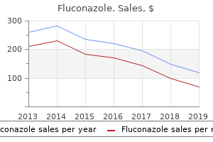 order fluconazole with paypal