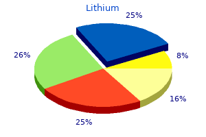 purchase lithium on line
