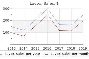purchase luvox line