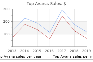 purchase top avana 80 mg fast delivery