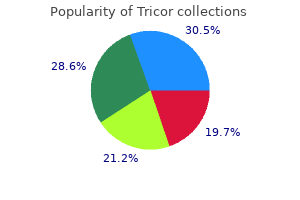 discount tricor 160 mg on line