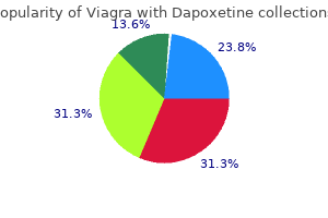 buy viagra with dapoxetine 100/60mg fast delivery