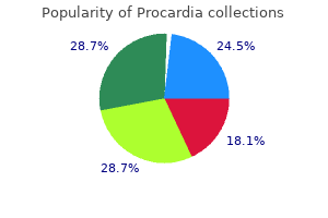 generic procardia 30mg without prescription