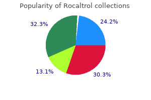 generic 0.25mcg rocaltrol fast delivery