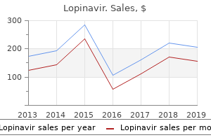 cheap lopinavir 250 mg fast delivery