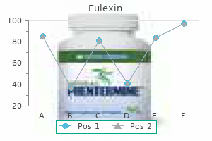 eulexin 250 mg without prescription