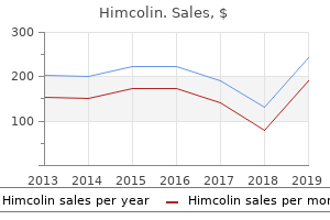 buy himcolin 30gm with visa
