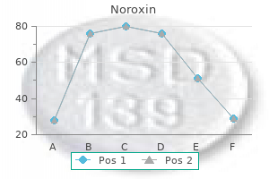 buy noroxin 400 mg lowest price