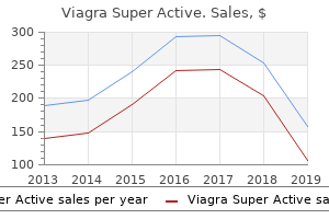 cheap 25mg viagra super active overnight delivery