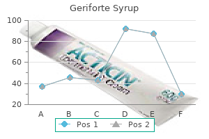 generic geriforte syrup 100caps overnight delivery