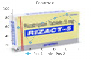 purchase discount fosamax