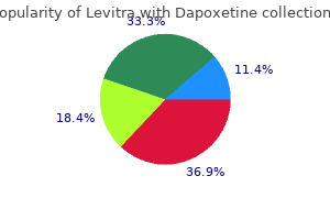 purchase levitra with dapoxetine 40/60mg on-line
