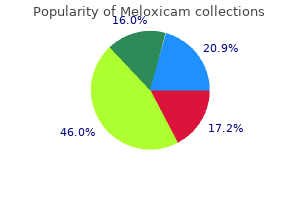 order meloxicam 7.5mg free shipping