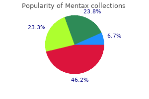buy 15mg mentax with amex