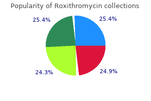 cheap roxithromycin 150 mg overnight delivery